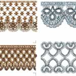 Continuous Lace Border pack